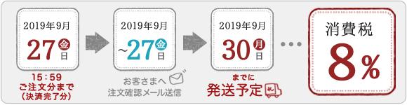 hassou syohizei 01 【重要】消費税改定に関するご案内
