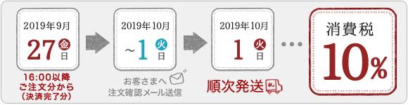 hassou syohizei 02 【重要】消費税改定に関するご案内