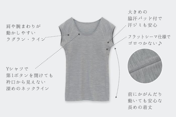 脇汗インナーの特徴