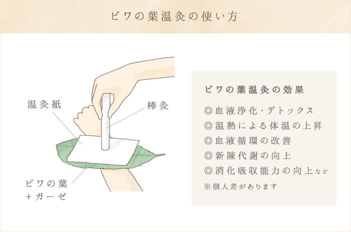 ビワの葉灸